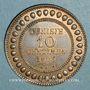 Münzen Mohammed IV El-Hadi (Hédi Bey) (1320-1324H = 1902-1906). 10 centimes 1903A