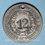 Münzen Colmar (68). Ate. Kroepfle (54 rue des clefs). 12 (en creux)