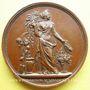 Münzen Beaune (Côte-d'Or). Société d'horticulture. Médaille en cuivre. 41,6 mm. Gravée par Pingret