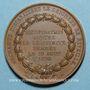 Münzen Louis XVIII. Complot du Bazar français. Médaille bronze, 1820