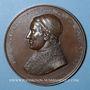 Münzen Vatican. Pie IX (1846-1878). Restitution de Rome 1849. Bronze. 60 mm