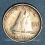 Münzen Canada. Georges VI (1936-1952). 10 cents 1947
